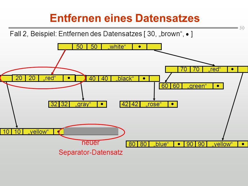 """30 Fall 2, Beispiel: Entfernen des Datensatzes [ 30, """"brown"""",  ] Entfernen eines Datensatzes 50 """"white""""  """"blue""""""""yellow""""80  90  """"green""""  60 42""""ros"""
