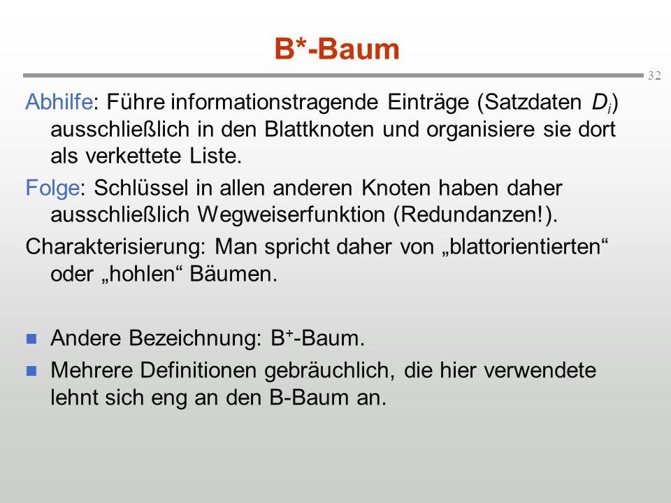 32 Abhilfe: Führe informationstragende Einträge (Satzdaten D i ) ausschließlich in den Blattknoten und organisiere sie dort als verkettete Liste. Folg