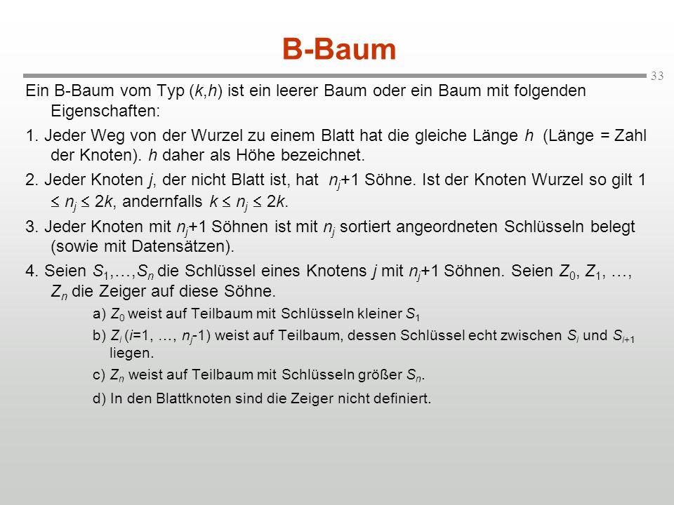 33 Ein B-Baum vom Typ (k,h) ist ein leerer Baum oder ein Baum mit folgenden Eigenschaften: 1. Jeder Weg von der Wurzel zu einem Blatt hat die gleiche