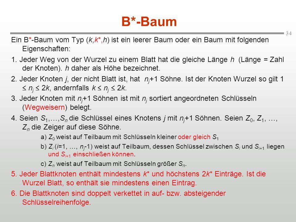 34 Ein B*-Baum vom Typ (k,k*,h) ist ein leerer Baum oder ein Baum mit folgenden Eigenschaften: 1. Jeder Weg von der Wurzel zu einem Blatt hat die glei