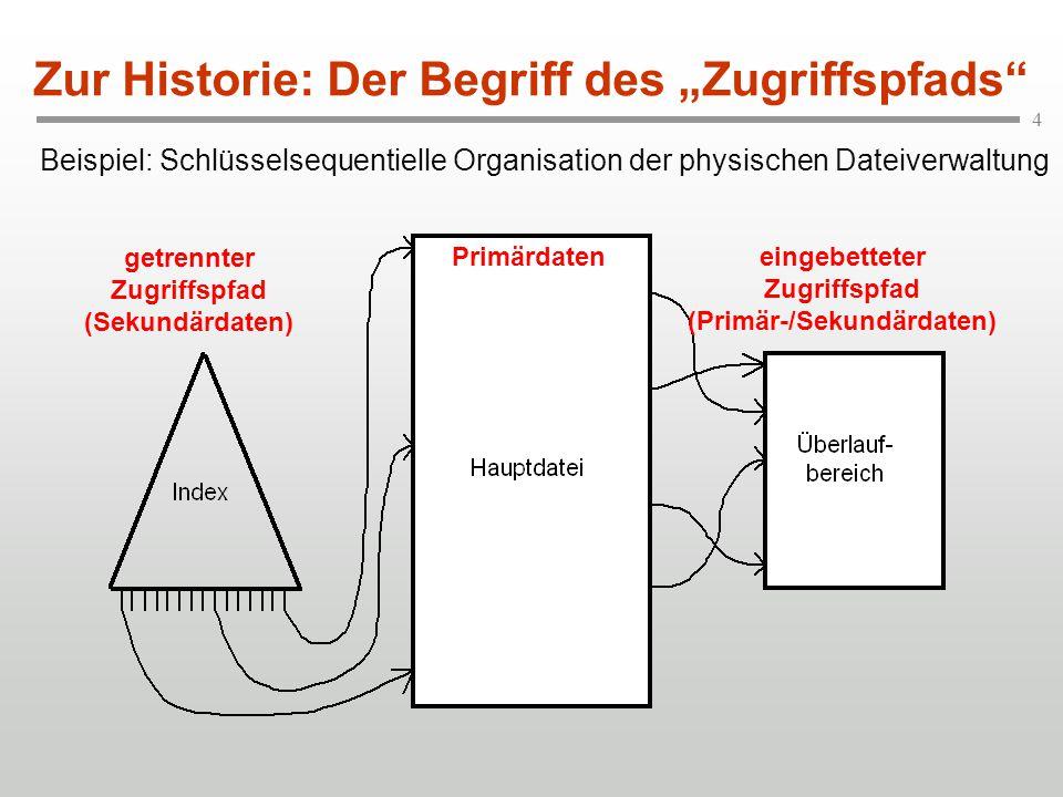 """4 Beispiel: Schlüsselsequentielle Organisation der physischen Dateiverwaltung Zur Historie: Der Begriff des """"Zugriffspfads"""" eingebetteter Zugriffspfad"""