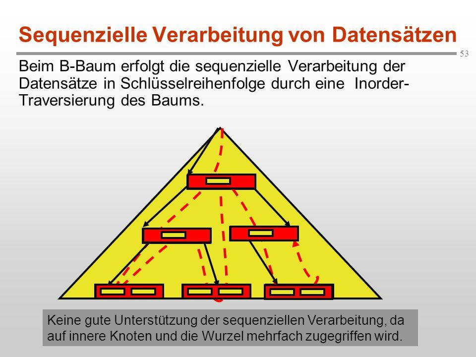 53 Beim B-Baum erfolgt die sequenzielle Verarbeitung der Datensätze in Schlüsselreihenfolge durch eine Inorder- Traversierung des Baums. Sequenzielle