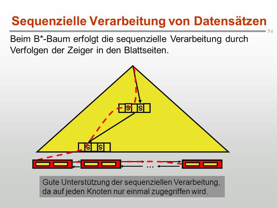 54 Sequenzielle Verarbeitung von Datensätzen S S S … S Beim B*-Baum erfolgt die sequenzielle Verarbeitung durch Verfolgen der Zeiger in den Blattseite