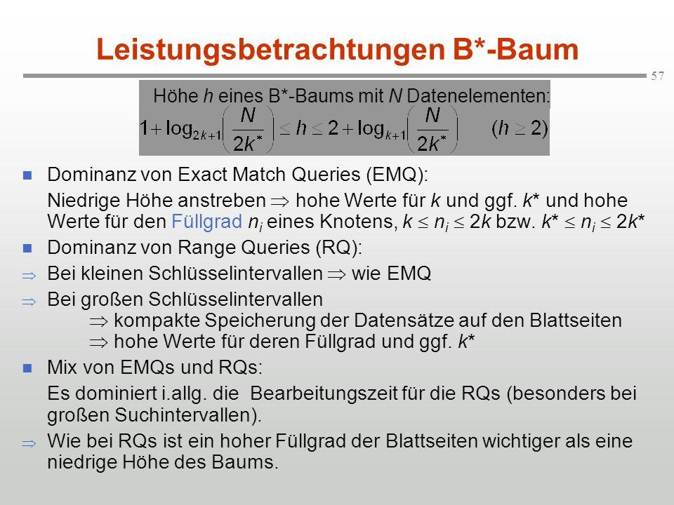 57 Dominanz von Exact Match Queries (EMQ): Niedrige Höhe anstreben  hohe Werte für k und ggf. k* und hohe Werte für den Füllgrad n i eines Knotens, k