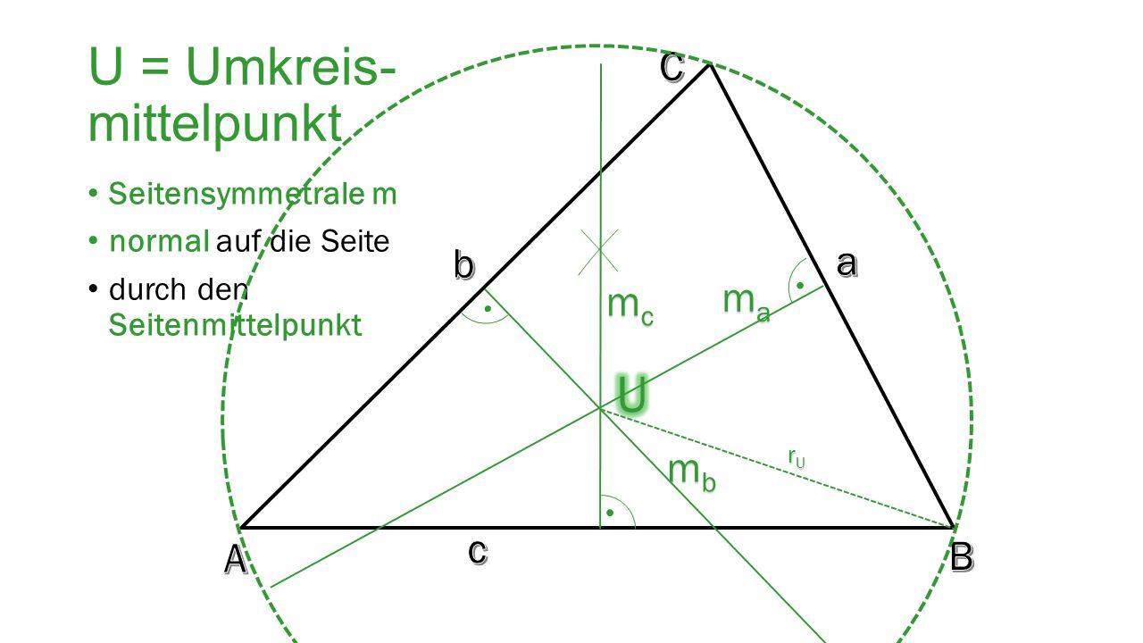 U = Umkreis- mittelpunkt Seitensymmetrale m normal auf die Seite durch den Seitenmittelpunkt mcmcmcmc mamamama mbmbmbmb rUrUrUrU