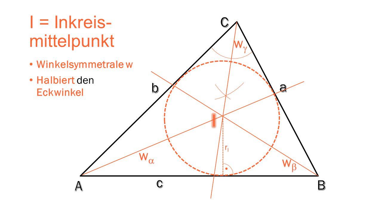 I = Inkreis- mittelpunkt Winkelsymmetrale w Halbiert den Eckwinkel wwww wwww wwww rIrIrIrI