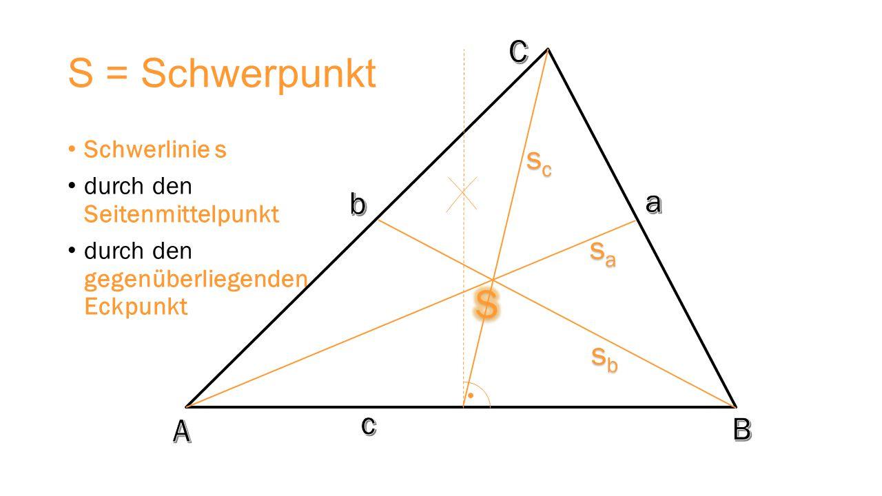 S = Schwerpunkt Schwerlinie s durch den Seitenmittelpunkt durch den gegenüberliegenden Eckpunkt scscscsc sasasasa sbsbsbsb