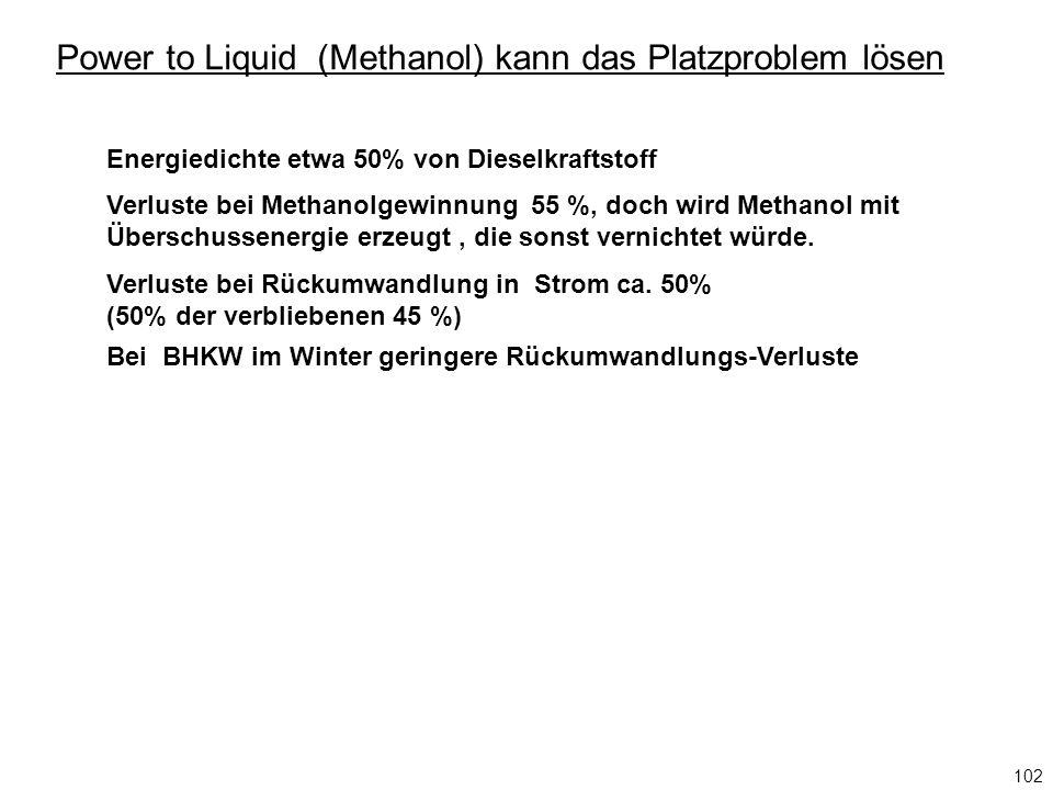 Power to Liquid (Methanol) kann das Platzproblem lösen 102 Energiedichte etwa 50% von Dieselkraftstoff Verluste bei Methanolgewinnung 55 %, doch wird Methanol mit Überschussenergie erzeugt, die sonst vernichtet würde.
