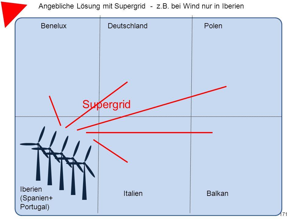 171 BeneluxDeutschland Iberien (Spanien+ Portugal) ItalienBalkan Polen Supergrid Angebliche Lösung mit Supergrid - z.B.