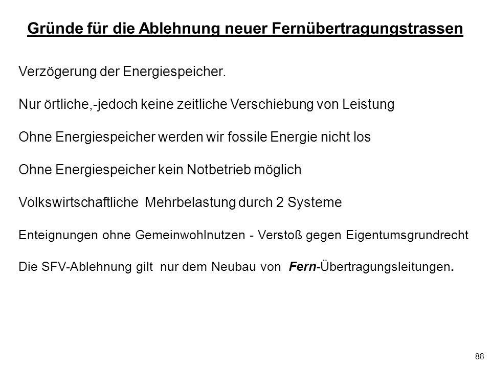 88 Gründe für die Ablehnung neuer Fernübertragungstrassen Verzögerung der Energiespeicher.