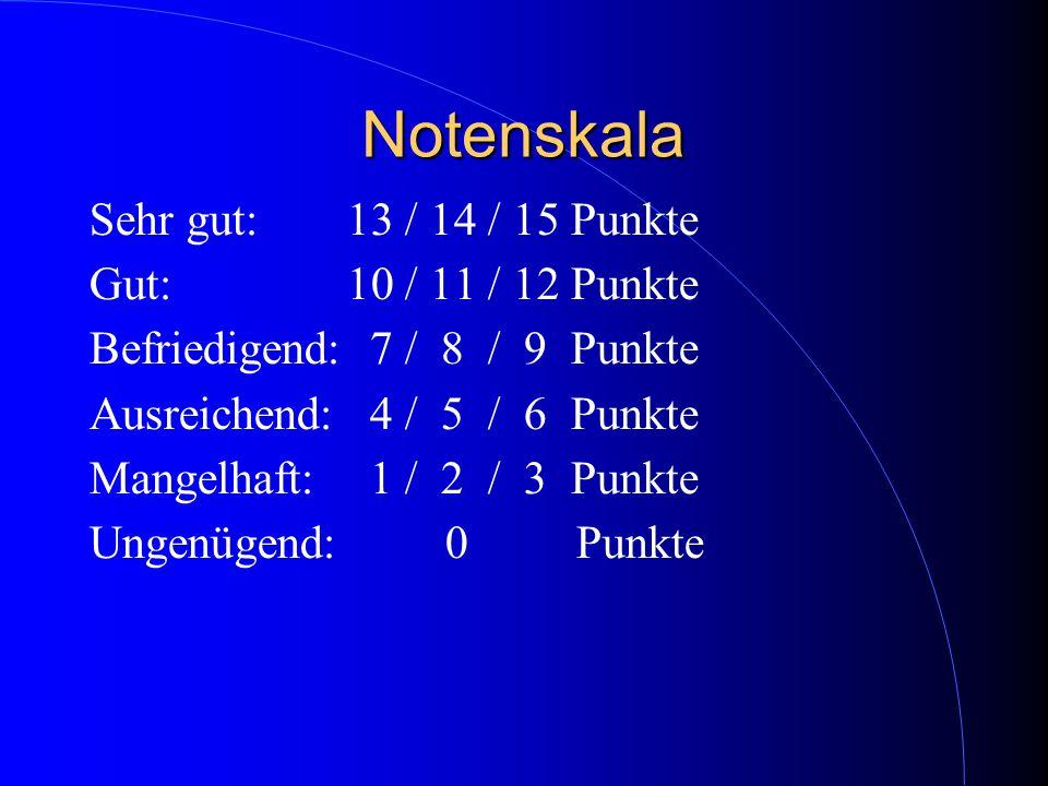 Notenskala Sehr gut: 13 / 14 / 15 Punkte Gut: 10 / 11 / 12 Punkte Befriedigend: 7 / 8 / 9 Punkte Ausreichend: 4 / 5 / 6 Punkte Mangelhaft: 1 / 2 / 3 P