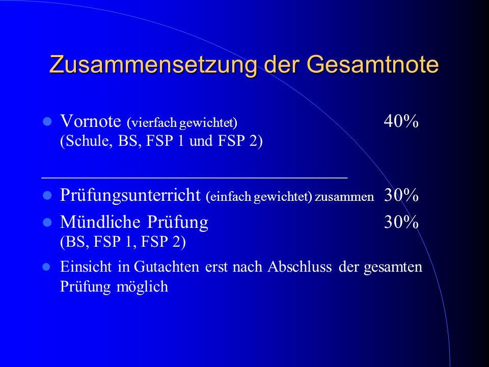 Zusammensetzung der Gesamtnote Vornote (vierfach gewichtet) 40% (Schule, BS, FSP 1 und FSP 2) ________________________________ Prüfungsunterricht (ei