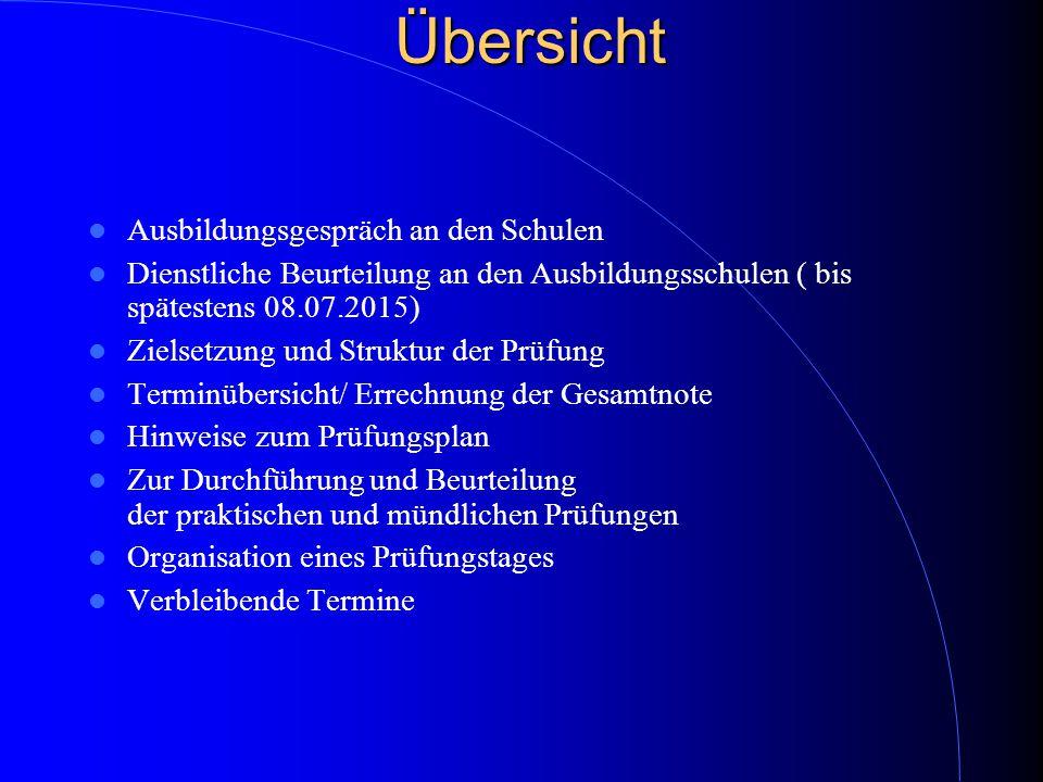 Präsentationsprüfung Informationen, Hilfsfragen s.