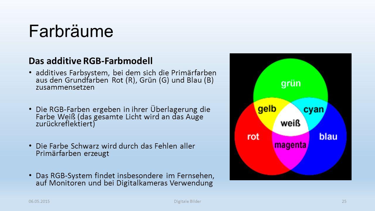 Farbräume Das additive RGB-Farbmodell additives Farbsystem, bei dem sich die Primärfarben aus den Grundfarben Rot (R), Grün (G) und Blau (B) zusammensetzen Die RGB-Farben ergeben in ihrer Überlagerung die Farbe Weiß (das gesamte Licht wird an das Auge zurückreflektiert) Die Farbe Schwarz wird durch das Fehlen aller Primärfarben erzeugt Das RGB-System findet insbesondere im Fernsehen, auf Monitoren und bei Digitalkameras Verwendung 06.05.2015Digitale Bilder25