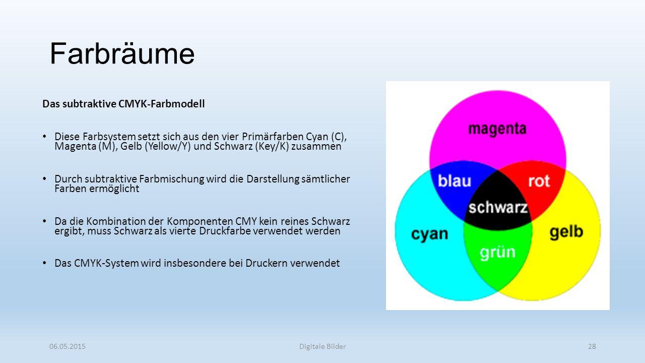 Farbräume Das subtraktive CMYK-Farbmodell Diese Farbsystem setzt sich aus den vier Primärfarben Cyan (C), Magenta (M), Gelb (Yellow/Y) und Schwarz (Key/K) zusammen Durch subtraktive Farbmischung wird die Darstellung sämtlicher Farben ermöglicht Da die Kombination der Komponenten CMY kein reines Schwarz ergibt, muss Schwarz als vierte Druckfarbe verwendet werden Das CMYK-System wird insbesondere bei Druckern verwendet 06.05.2015Digitale Bilder28