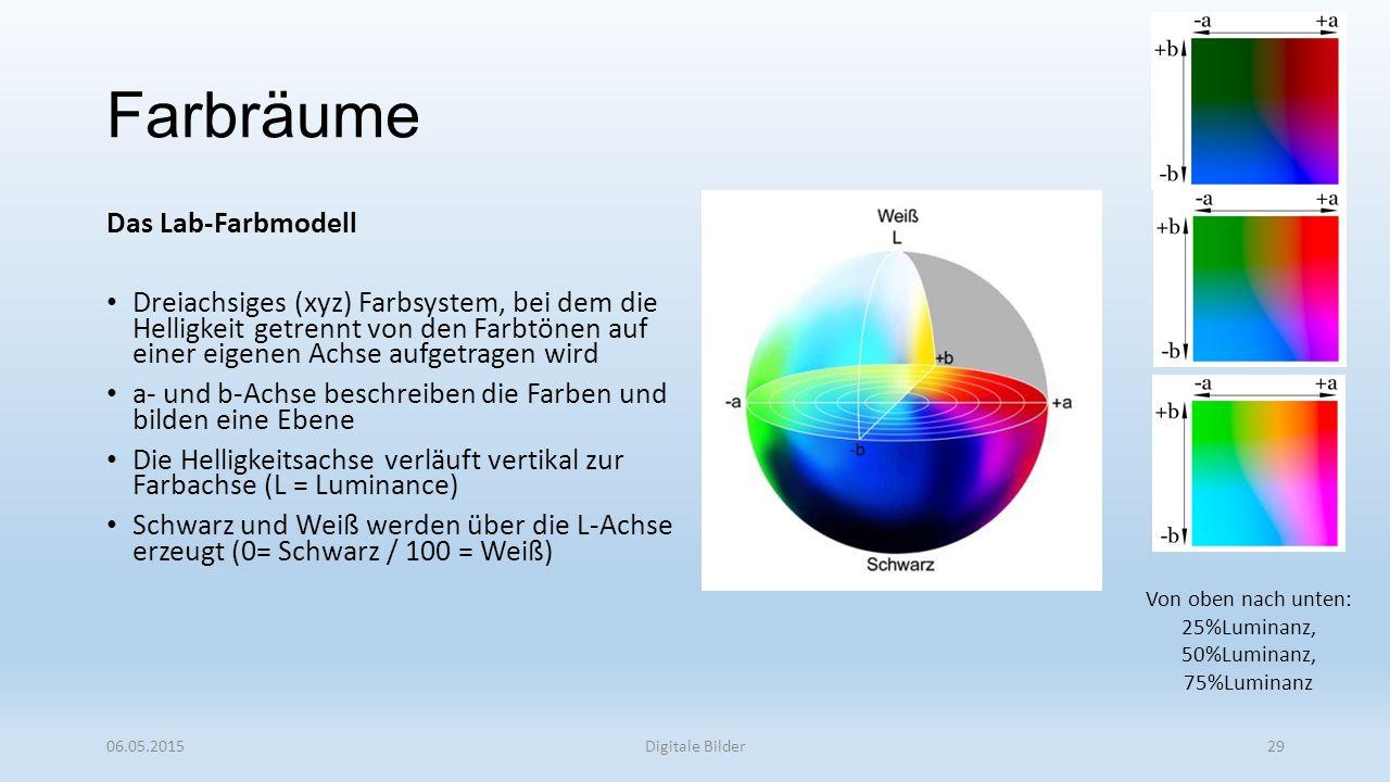 Farbräume Das Lab-Farbmodell Dreiachsiges (xyz) Farbsystem, bei dem die Helligkeit getrennt von den Farbtönen auf einer eigenen Achse aufgetragen wird a- und b-Achse beschreiben die Farben und bilden eine Ebene Die Helligkeitsachse verläuft vertikal zur Farbachse (L = Luminance) Schwarz und Weiß werden über die L-Achse erzeugt (0= Schwarz / 100 = Weiß) 06.05.2015Digitale Bilder29 Von oben nach unten: 25%Luminanz, 50%Luminanz, 75%Luminanz
