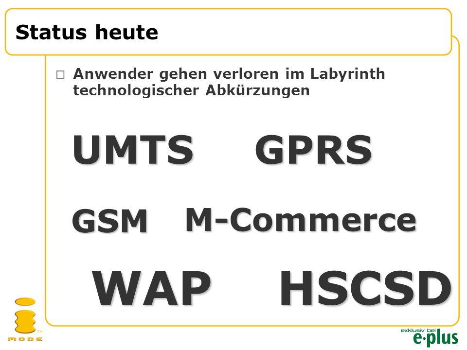 Status heute  Anwender gehen verloren im Labyrinth technologischer Abkürzungen UMTS WAP M-Commerce GPRS HSCSD GSM