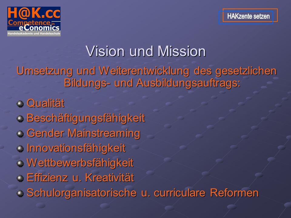 Vision und Mission Umsetzung und Weiterentwicklung des gesetzlichen Bildungs- und Ausbildungsauftrags: QualitätBeschäftigungsfähigkeit Gender Mainstreaming InnovationsfähigkeitWettbewerbsfähigkeit Effizienz u.