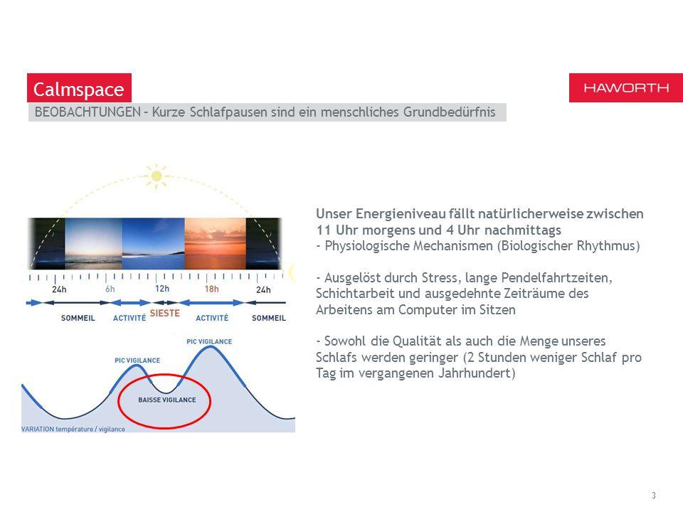 March 13th 2014   Berlin OBSERVATIONS - Naps are a basic human need 4 Calmspace > Ergebnisse dieses Verlust des Wachsamkeitszeitraums - Erhöhte Benommenheit - Abfall der Effizienz und Konzentration - Mangelnde Klarheit - Gedächtnisprobleme - Neigung komplizierte Aufgaben aufzuschieben - Geringere Fähigkeit mit Irritationen umzugehen - Geringere Fähigkeit sich zu konzentrieren - Gefahr von Fehlern  ABFALL DER EFFIZIENZ  BEOBACHTUNGEN – Kurze Schlafpausen sind ein menschliches Grundbedürfnis