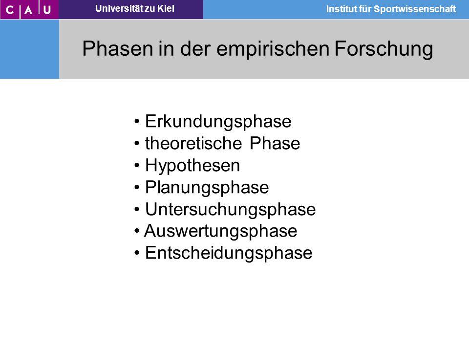 Universität zu Kiel Institut für Sportwissenschaft Phasen in der empirischen Forschung Erkundungsphase theoretische Phase Hypothesen Planungsphase Unt
