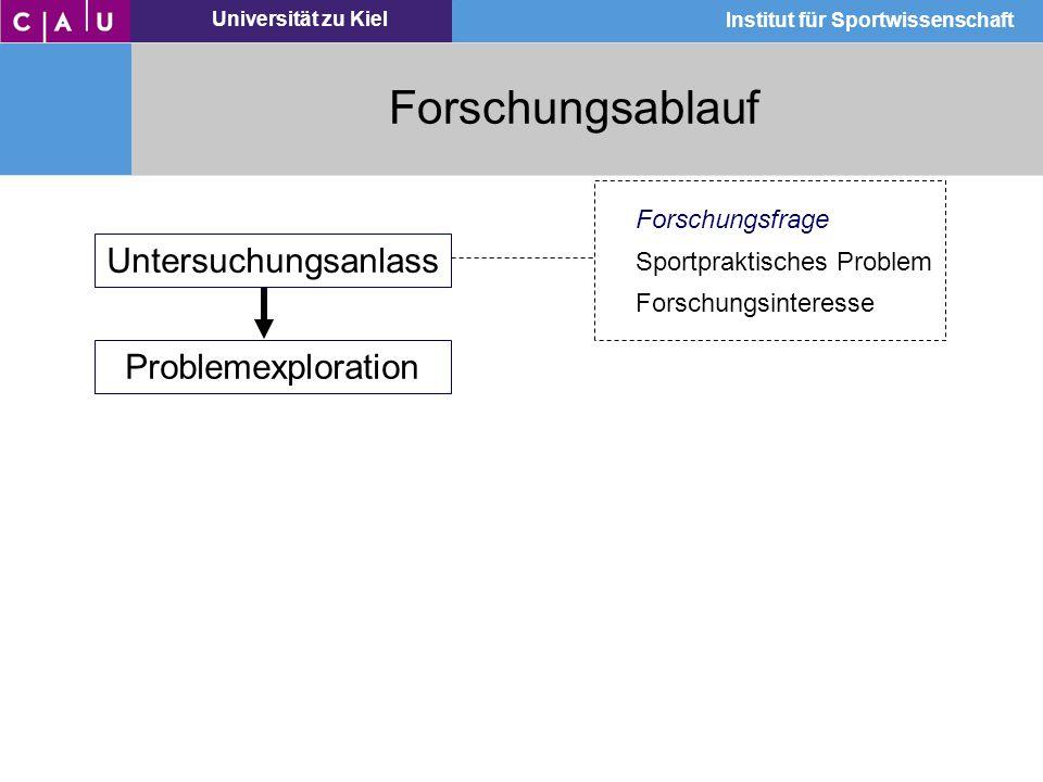 Universität zu Kiel Institut für Sportwissenschaft Forschungsablauf Untersuchungsanlass Sportpraktisches Problem Forschungsinteresse Problemexploratio