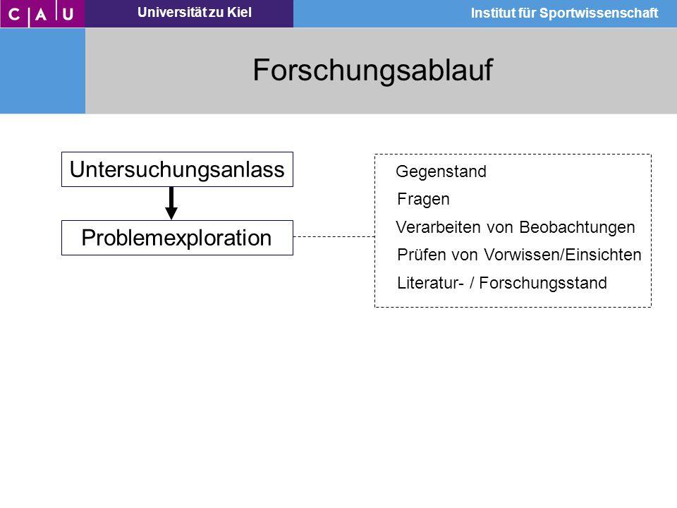 Universität zu Kiel Institut für Sportwissenschaft Forschungsablauf Untersuchungsanlass Gegenstand Fragen Problemexploration Verarbeiten von Beobachtu