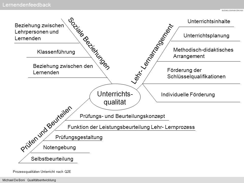 Soziale Beziehungen Lehr- Lernarrangement Prüfen und Beurteilen Funktion der Leistungsbeurteilung Lehr- Lernprozess Unterrichtsinhalte Prüfungs- und B