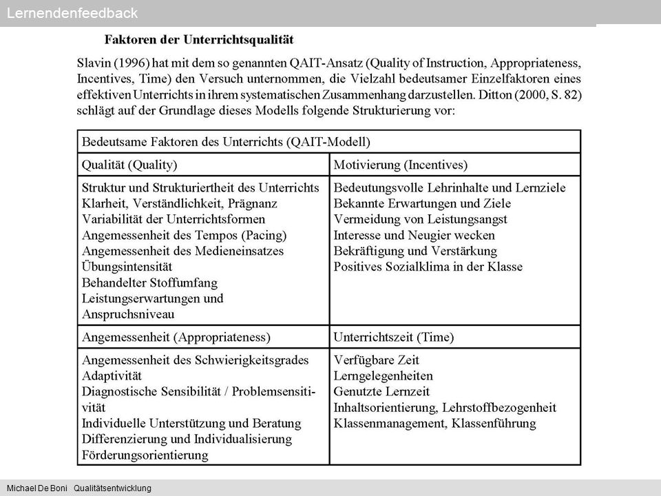 Lernendenfeedback Michael De Boni Qualitätsentwicklung