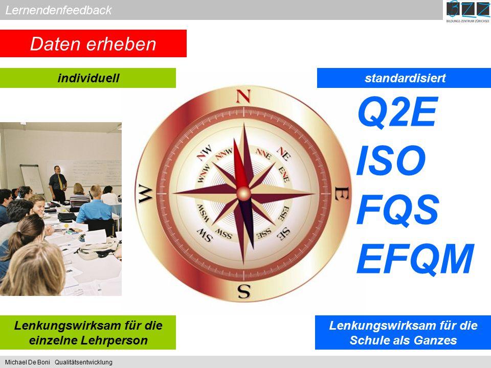 Lernendenfeedback Q2E ISO FQS EFQM Lenkungswirksam für die einzelne Lehrperson Lenkungswirksam für die Schule als Ganzes individuellstandardisiert Mic