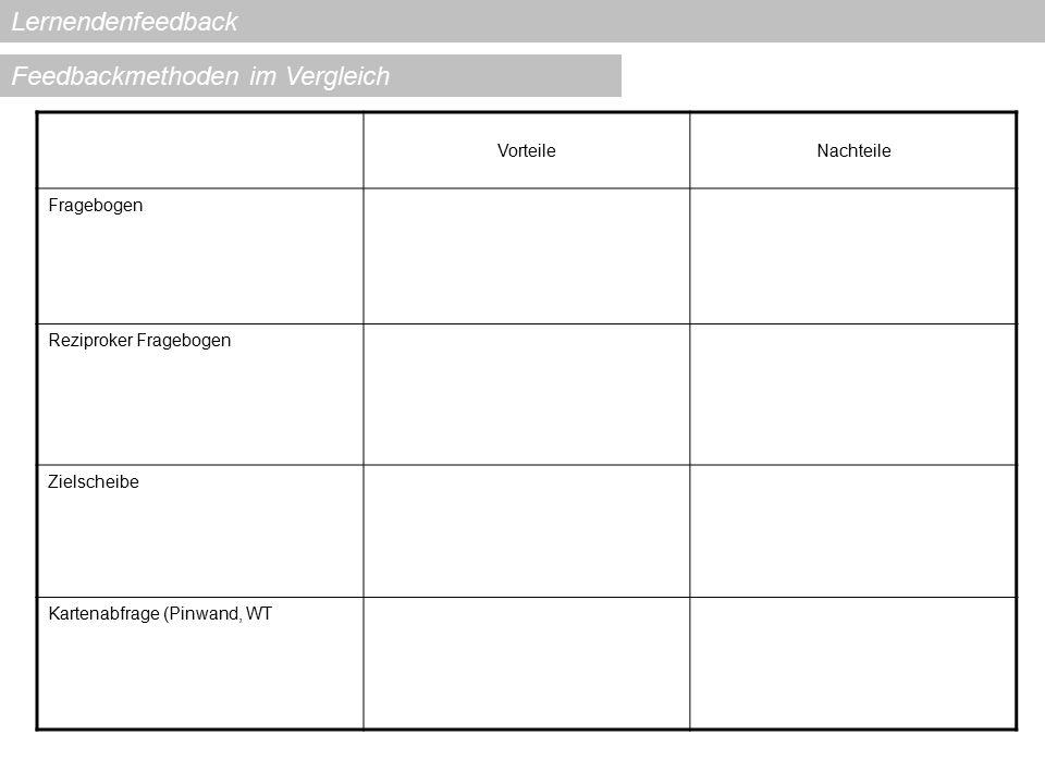 Lernendenfeedback VorteileNachteile Fragebogen Reziproker Fragebogen Zielscheibe Kartenabfrage (Pinwand, WT Feedbackmethoden im Vergleich