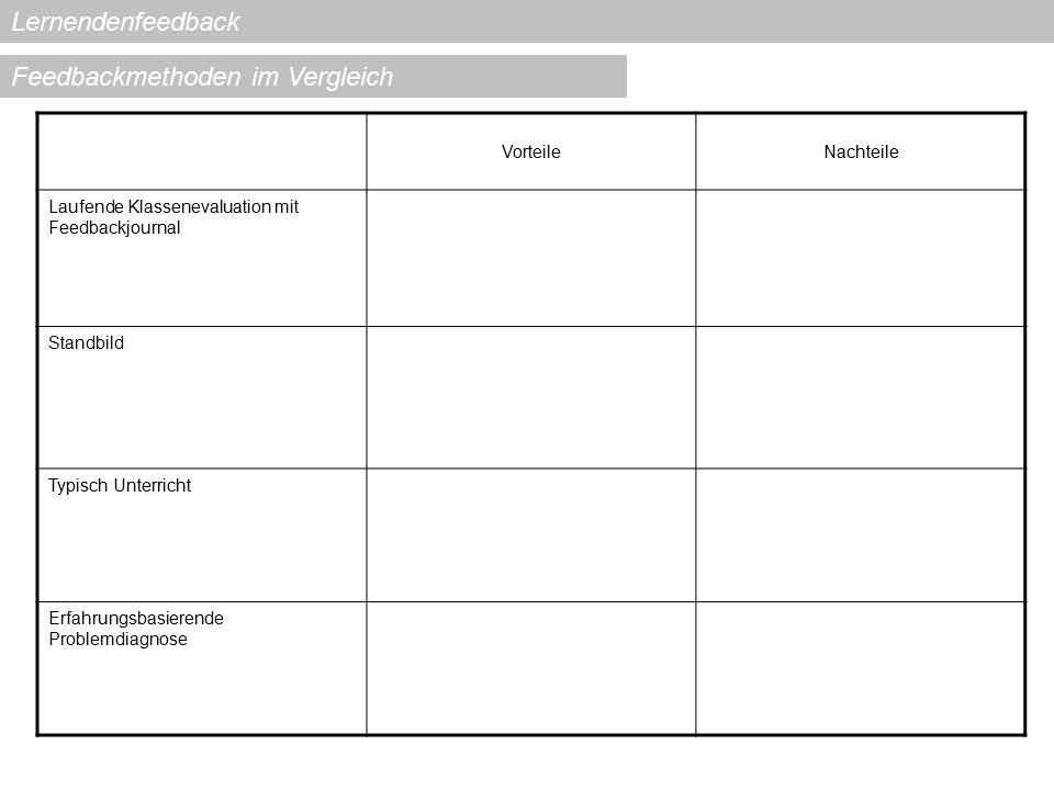 Lernendenfeedback VorteileNachteile Laufende Klassenevaluation mit Feedbackjournal Standbild Typisch Unterricht Erfahrungsbasierende Problemdiagnose F