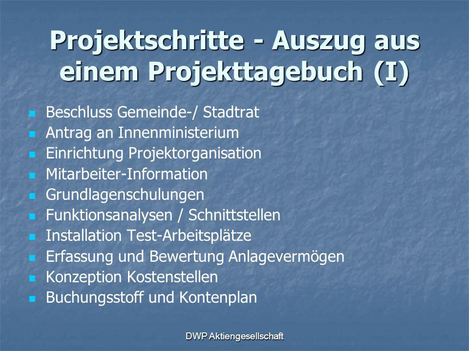 DWP Aktiengesellschaft Projektschritte - Auszug aus einem Projekttagebuch (I) Beschluss Gemeinde-/ Stadtrat Antrag an Innenministerium Einrichtung Pro