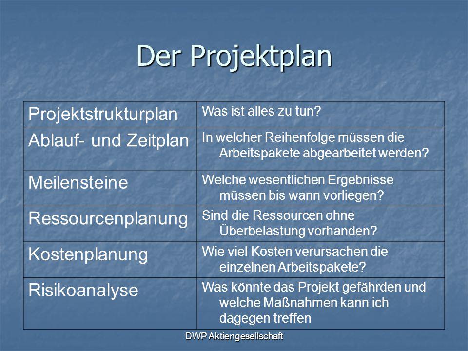 DWP Aktiengesellschaft Der Projektplan Projektstrukturplan Was ist alles zu tun? Ablauf- und Zeitplan In welcher Reihenfolge müssen die Arbeitspakete