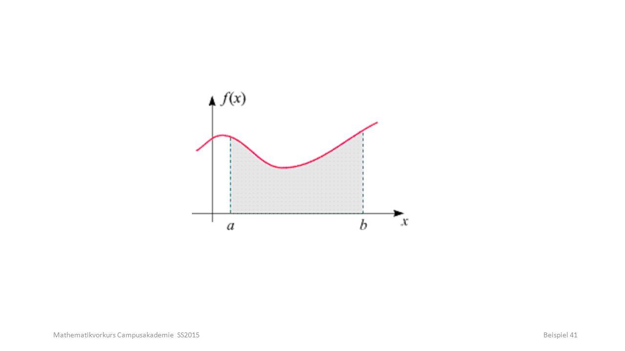 Mathematikvorkurs Campusakademie SS2015Beispiel 41