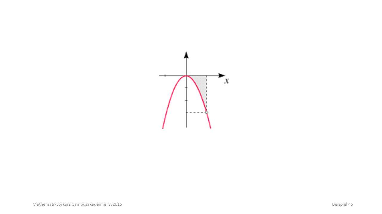 Mathematikvorkurs Campusakademie SS2015Beispiel 45