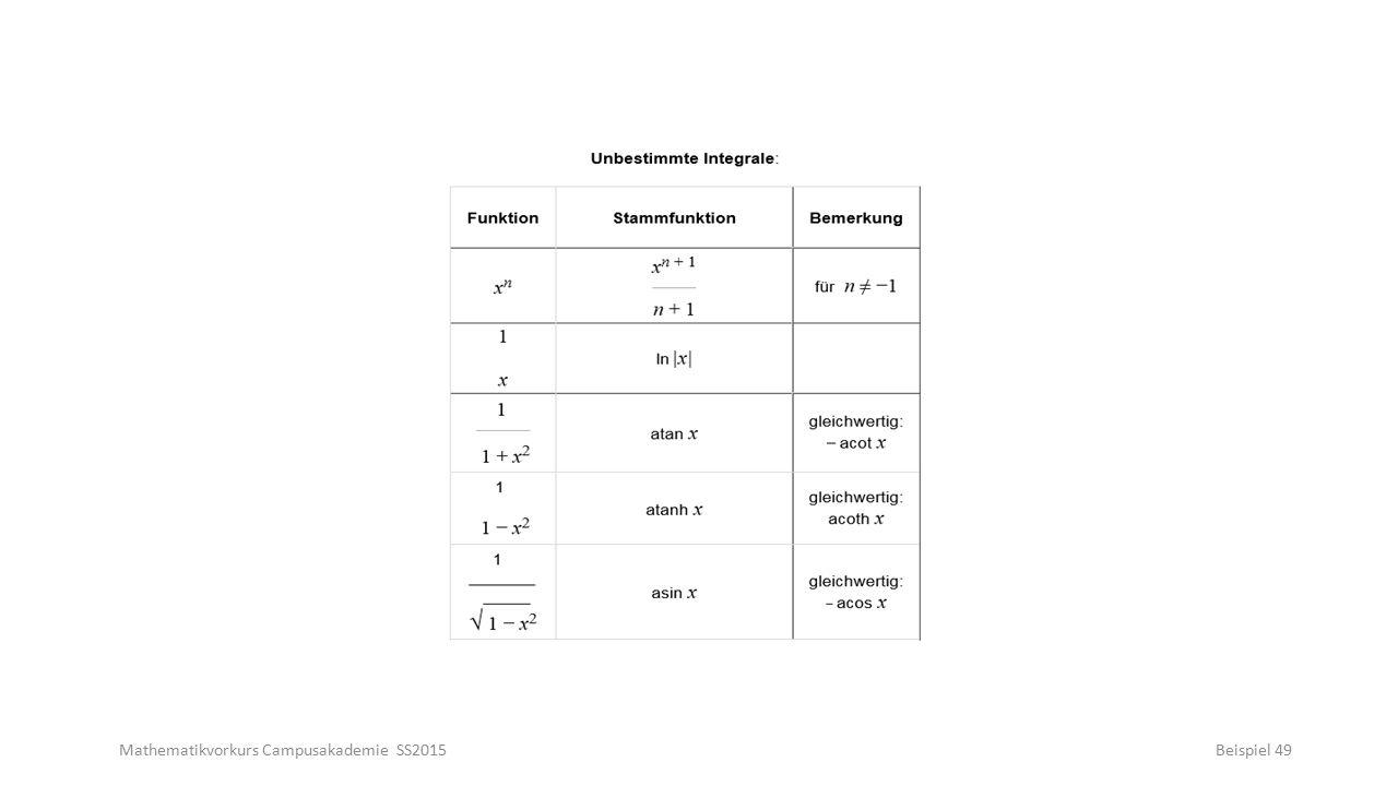 Mathematikvorkurs Campusakademie SS2015Beispiel 49