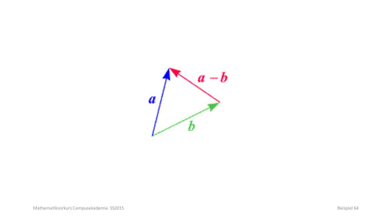 Mathematikvorkurs Campusakademie SS2015Beispiel 64