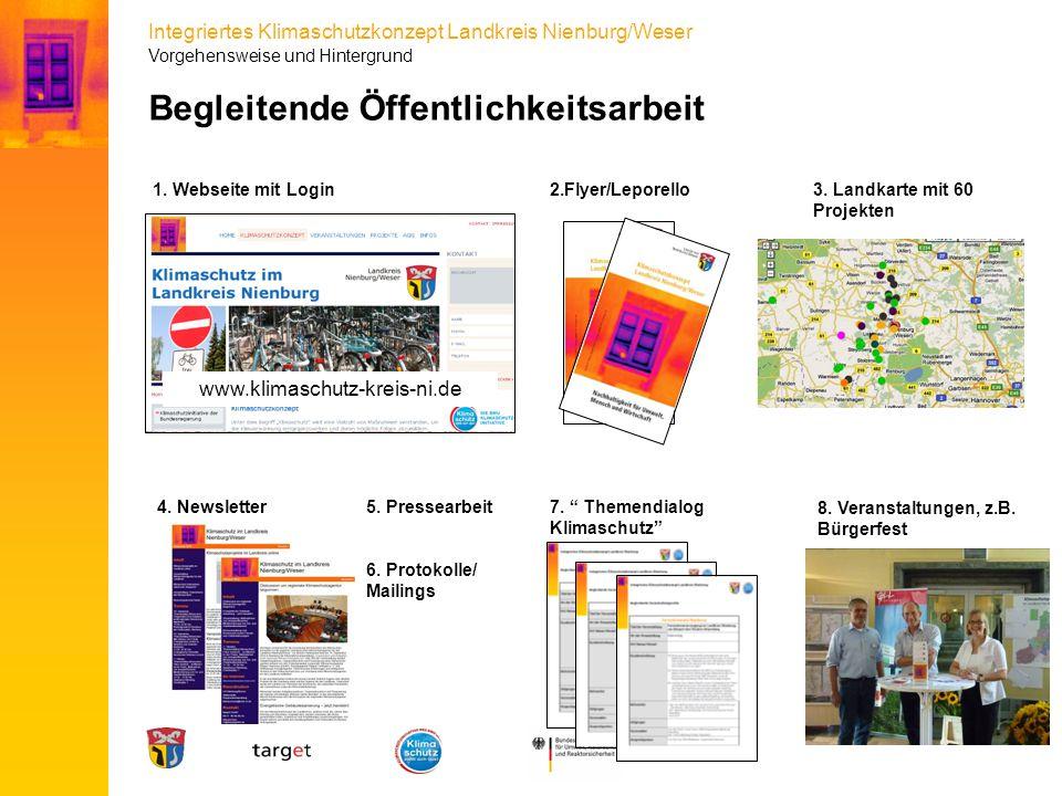 """Integriertes Klimaschutzkonzept Landkreis Nienburg/Weser Begleitende Öffentlichkeitsarbeit 2.Flyer/Leporello1. Webseite mit Login 7. """" Themendialog Kl"""