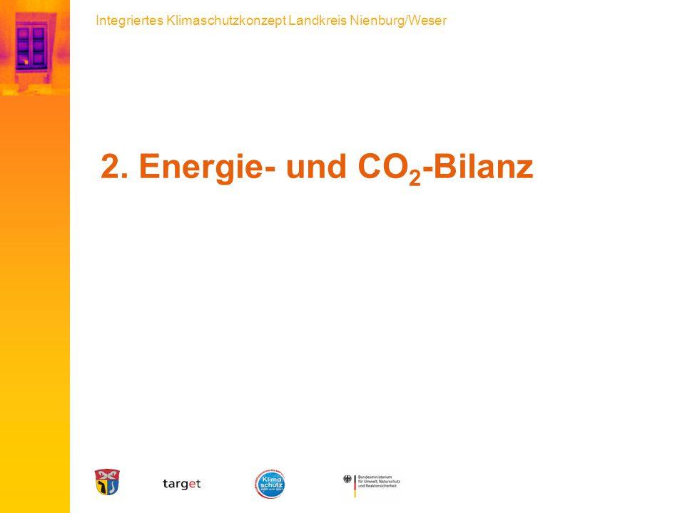 Integriertes Klimaschutzkonzept Landkreis Nienburg/Weser 2. Energie- und CO 2 -Bilanz