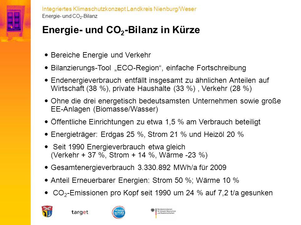 """Integriertes Klimaschutzkonzept Landkreis Nienburg/Weser Energie- und CO 2 -Bilanz in Kürze  Bereiche Energie und Verkehr  Bilanzierungs-Tool """"ECO-R"""