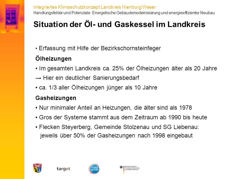 Integriertes Klimaschutzkonzept Landkreis Nienburg/Weser Situation der Öl- und Gaskessel im Landkreis Erfassung mit Hilfe der Bezirkschornsteinfeger Ö