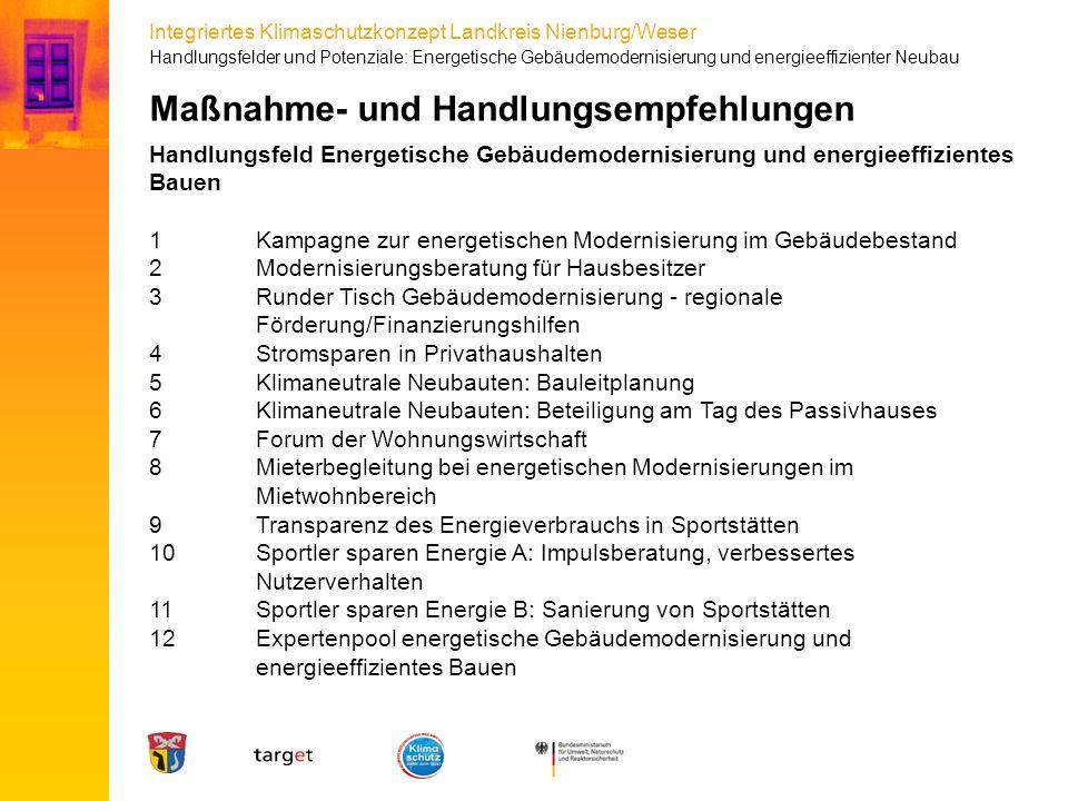Integriertes Klimaschutzkonzept Landkreis Nienburg/Weser Handlungsfeld Energetische Gebäudemodernisierung und energieeffizientes Bauen 1Kampagne zur e