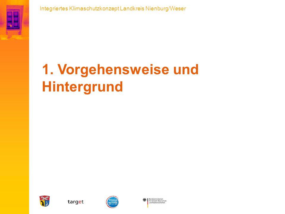 Integriertes Klimaschutzkonzept Landkreis Nienburg/Weser 1. Vorgehensweise und Hintergrund