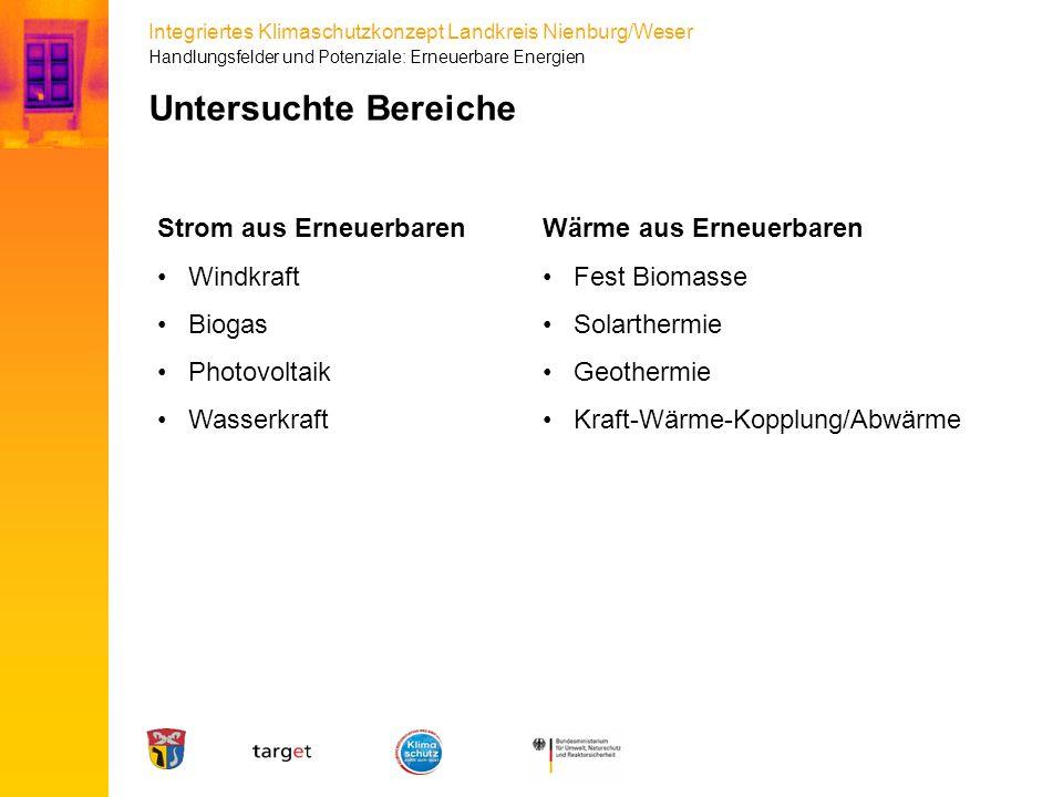 Integriertes Klimaschutzkonzept Landkreis Nienburg/Weser Untersuchte Bereiche Strom aus Erneuerbaren Windkraft Biogas Photovoltaik Wasserkraft Handlun