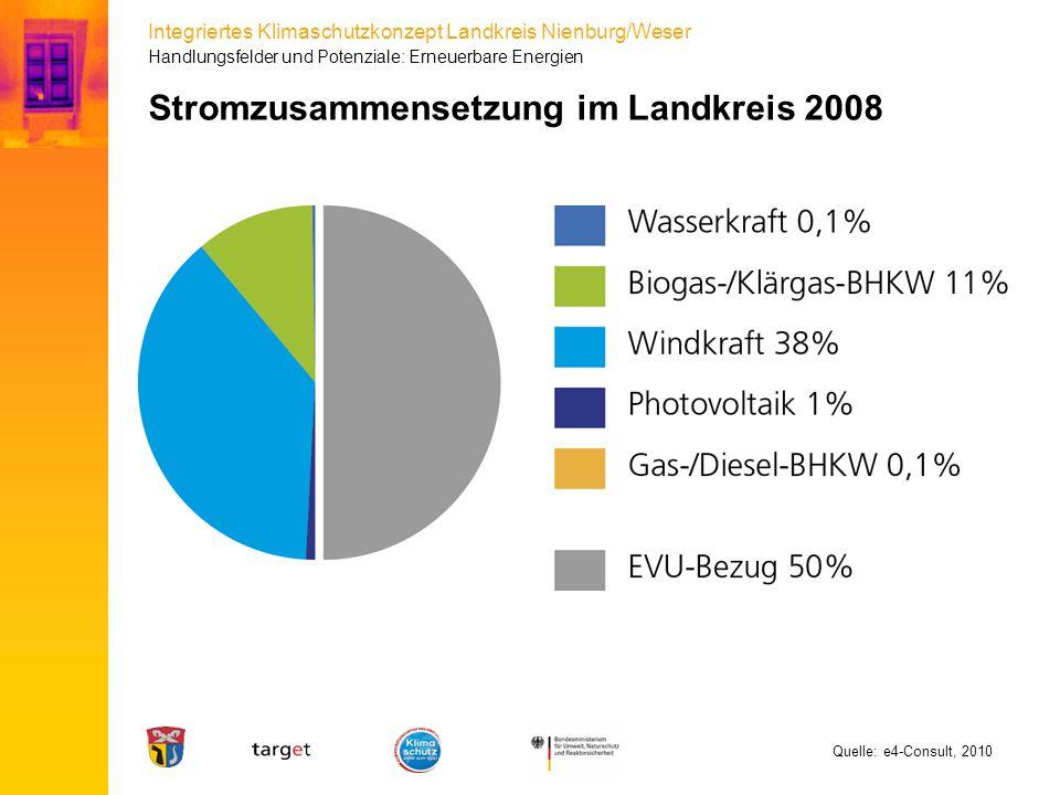 Integriertes Klimaschutzkonzept Landkreis Nienburg/Weser Stromzusammensetzung im Landkreis 2008 Handlungsfelder und Potenziale: Erneuerbare Energien Q