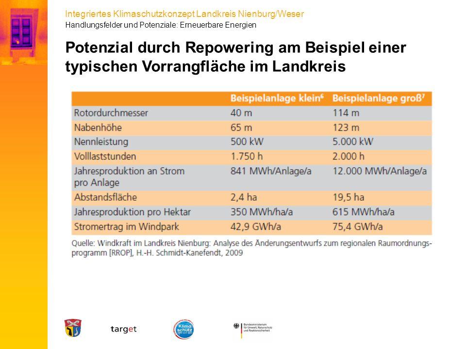 Integriertes Klimaschutzkonzept Landkreis Nienburg/Weser Handlungsfelder und Potenziale: Erneuerbare Energien Potenzial durch Repowering am Beispiel e