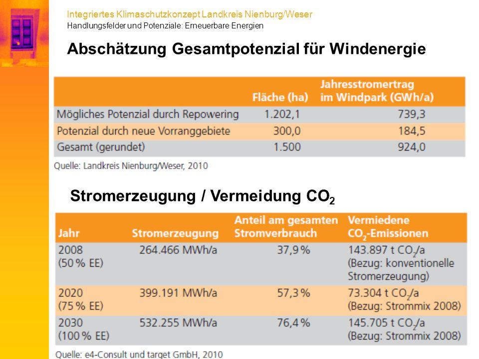 Integriertes Klimaschutzkonzept Landkreis Nienburg/Weser Abschätzung Gesamtpotenzial für Windenergie Handlungsfelder und Potenziale: Erneuerbare Energ