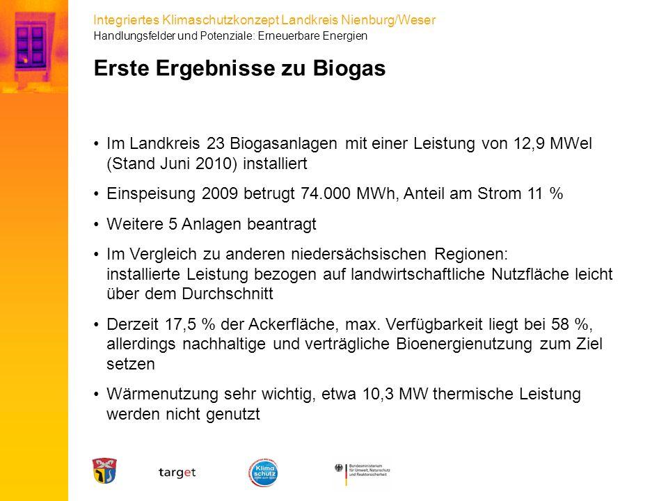 Integriertes Klimaschutzkonzept Landkreis Nienburg/Weser Erste Ergebnisse zu Biogas Im Landkreis 23 Biogasanlagen mit einer Leistung von 12,9 MWel (St