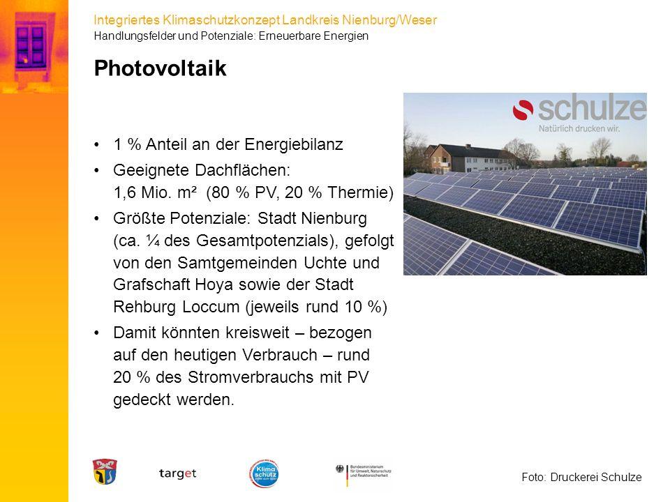 Integriertes Klimaschutzkonzept Landkreis Nienburg/Weser 1 % Anteil an der Energiebilanz Geeignete Dachflächen: 1,6 Mio. m² (80 % PV, 20 % Thermie) Gr