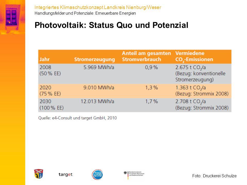 Integriertes Klimaschutzkonzept Landkreis Nienburg/Weser Photovoltaik: Status Quo und Potenzial Foto: Druckerei Schulze Handlungsfelder und Potenziale